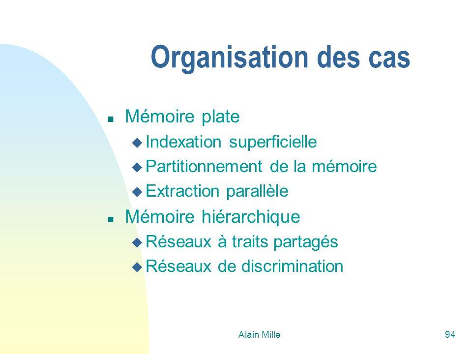 Organisation des cas Mémoire plate Mémoire hiérarchique