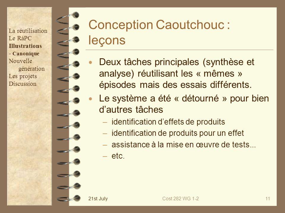 Conception Caoutchouc : leçons