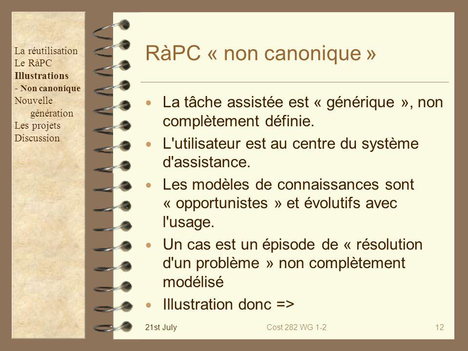 RàPC « non canonique »La réutilisation. Le RàPC. Illustrations. - Non canonique. Nouvelle. génération.
