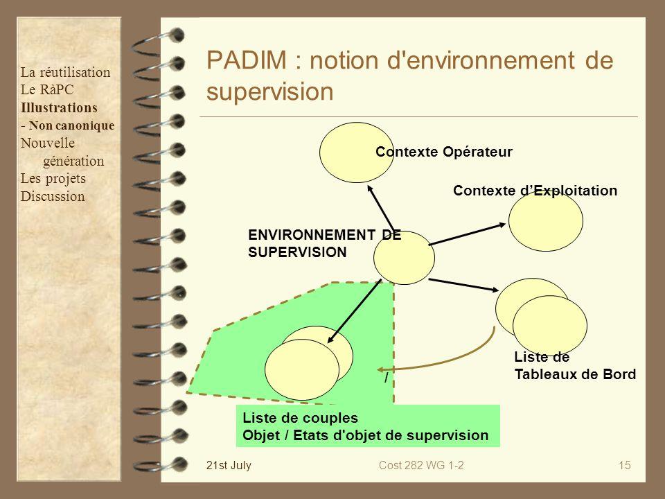 PADIM : notion d environnement de supervision
