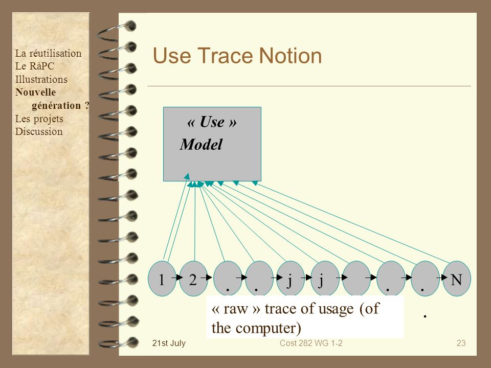 . . . . + . . . Use Trace Notion « Use » Model 1 2 j j N
