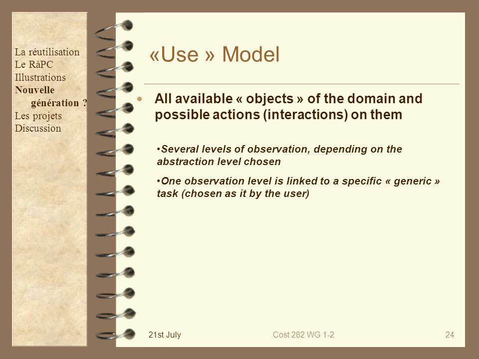 «Use » Model La réutilisation. Le RàPC. Illustrations. Nouvelle. génération Les projets. Discussion.