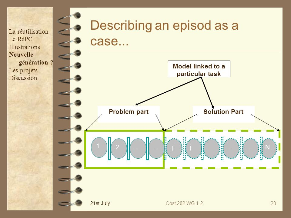 Describing an episod as a case...