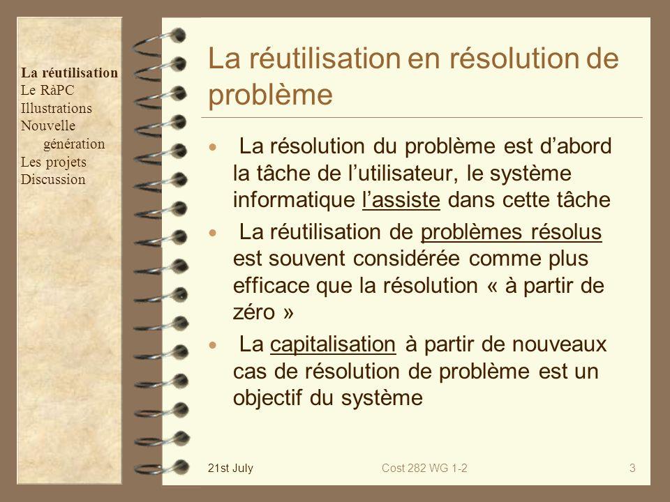 La réutilisation en résolution de problème