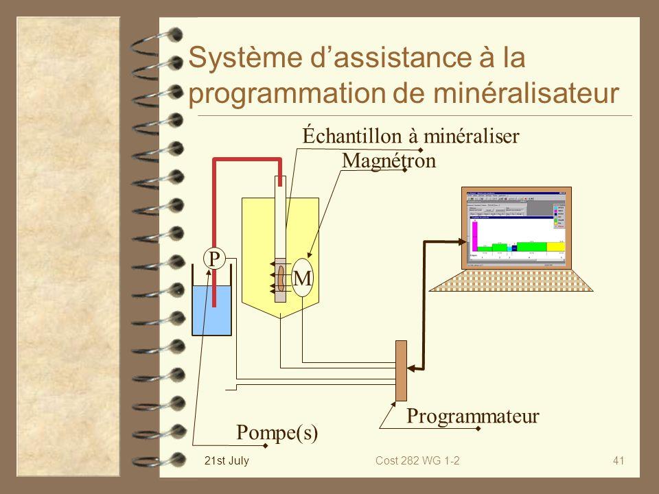 Système d'assistance à la programmation de minéralisateur