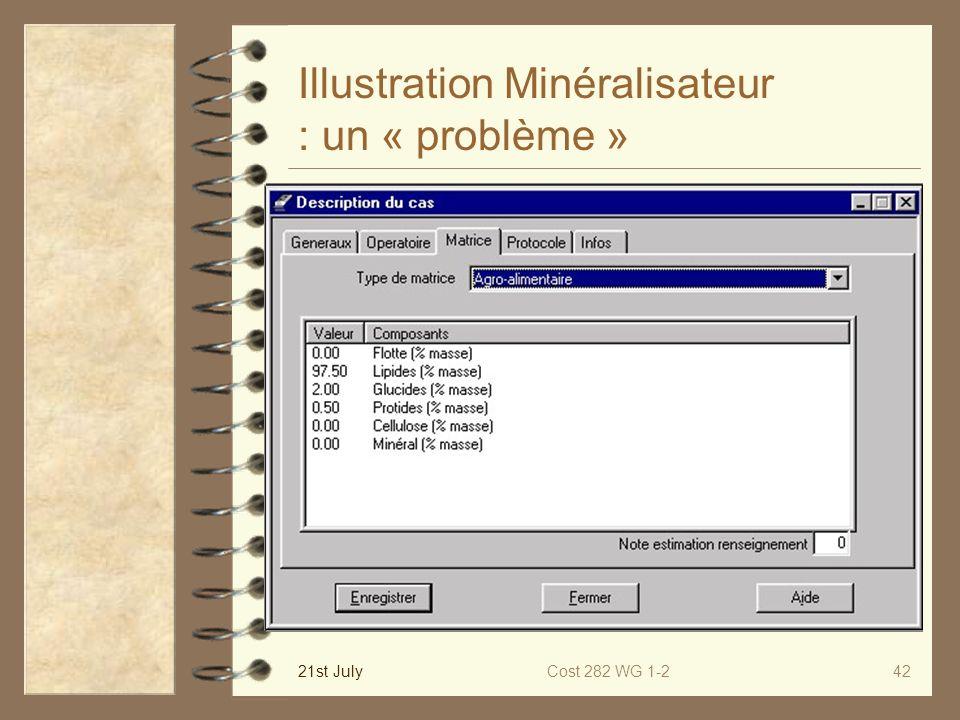Illustration Minéralisateur : un « problème »