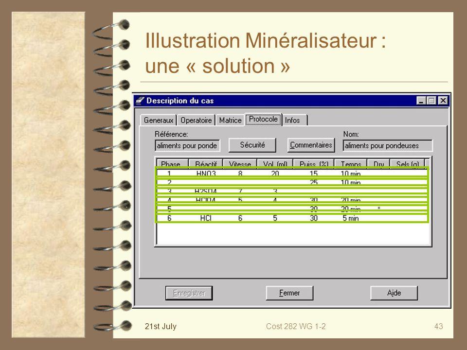 Illustration Minéralisateur : une « solution »