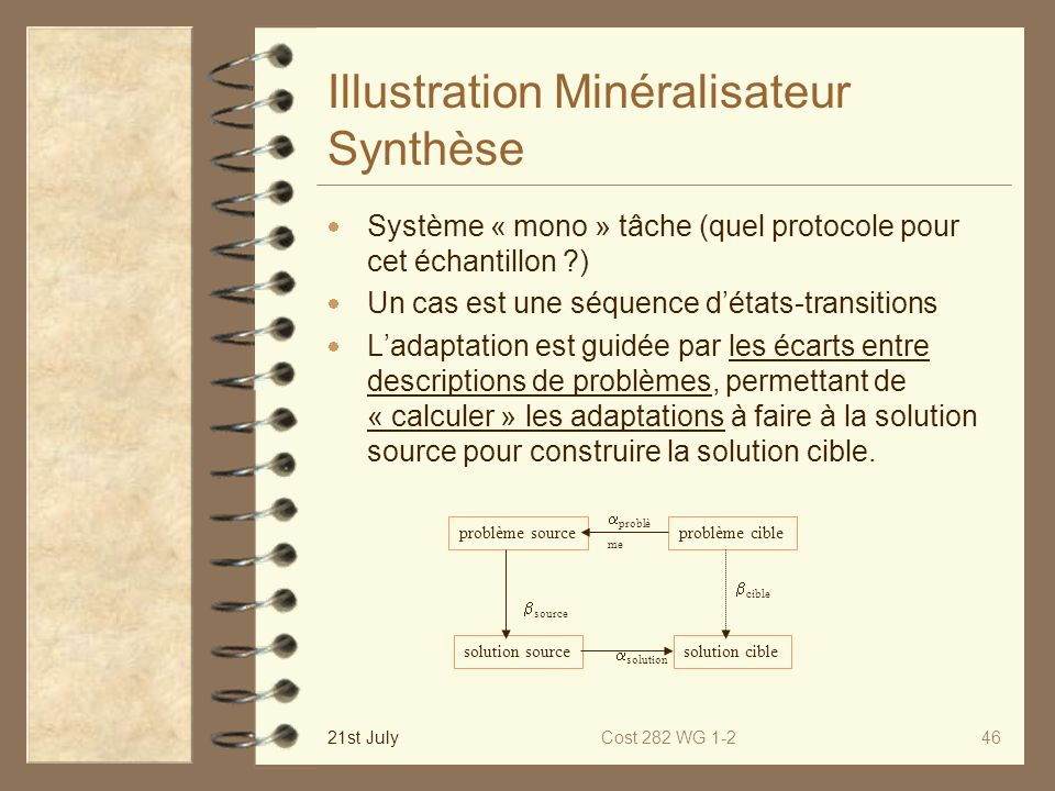 Illustration Minéralisateur Synthèse