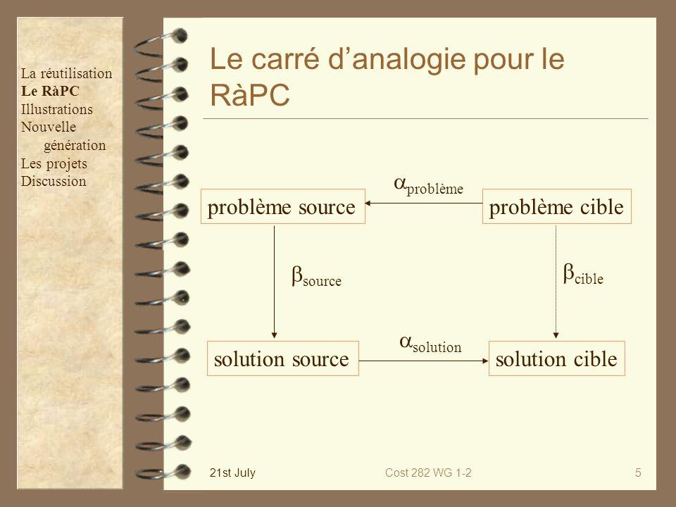 Le carré d'analogie pour le RàPC