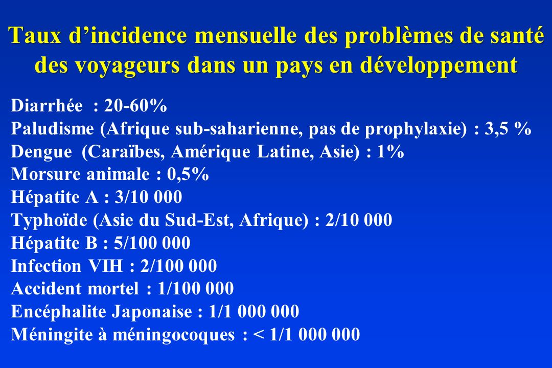 Taux d'incidence mensuelle des problèmes de santé des voyageurs dans un pays en développement