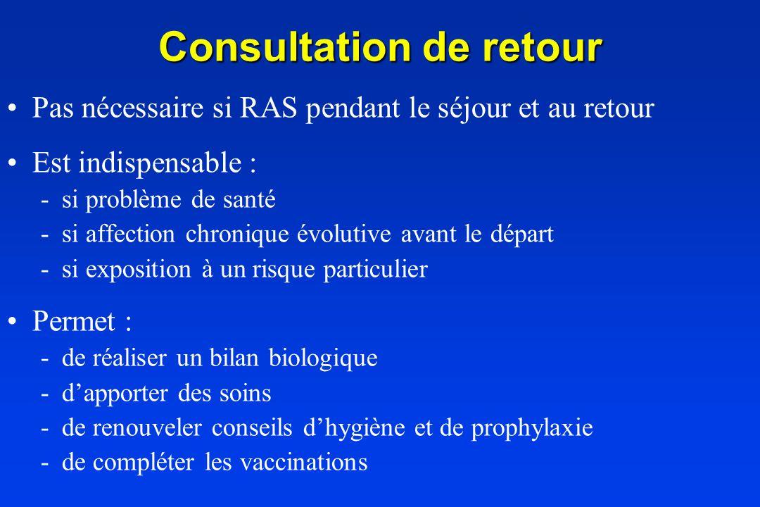 Consultation de retour
