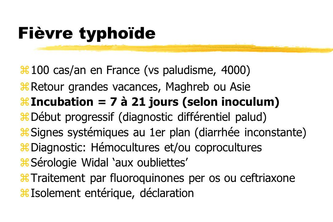 Fièvre typhoïde 100 cas/an en France (vs paludisme, 4000)