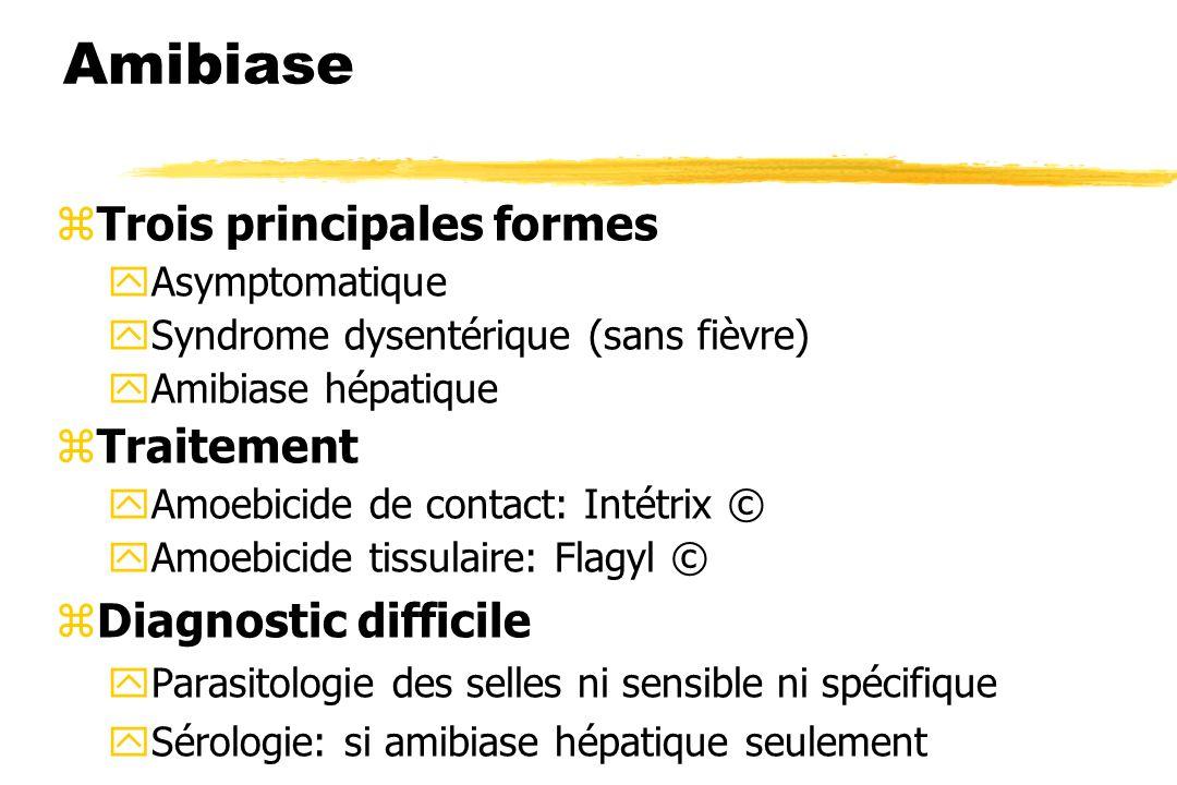 Amibiase Trois principales formes Traitement Diagnostic difficile