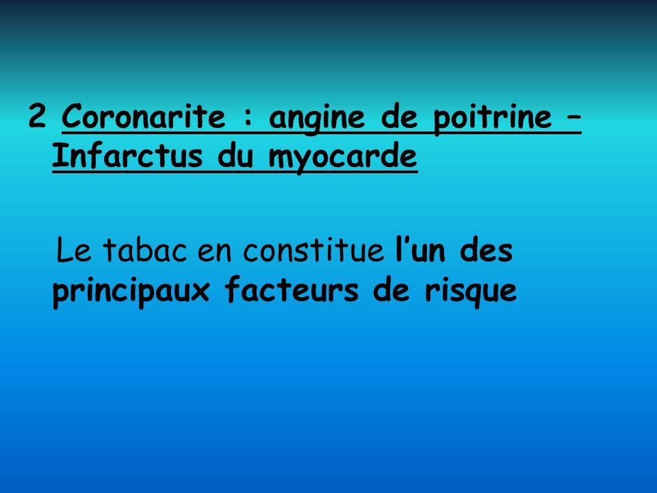 2 Coronarite : angine de poitrine – Infarctus du myocarde Le tabac en constitue l'un des principaux facteurs de risque