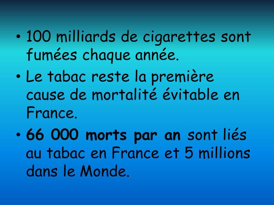 100 milliards de cigarettes sont fumées chaque année.