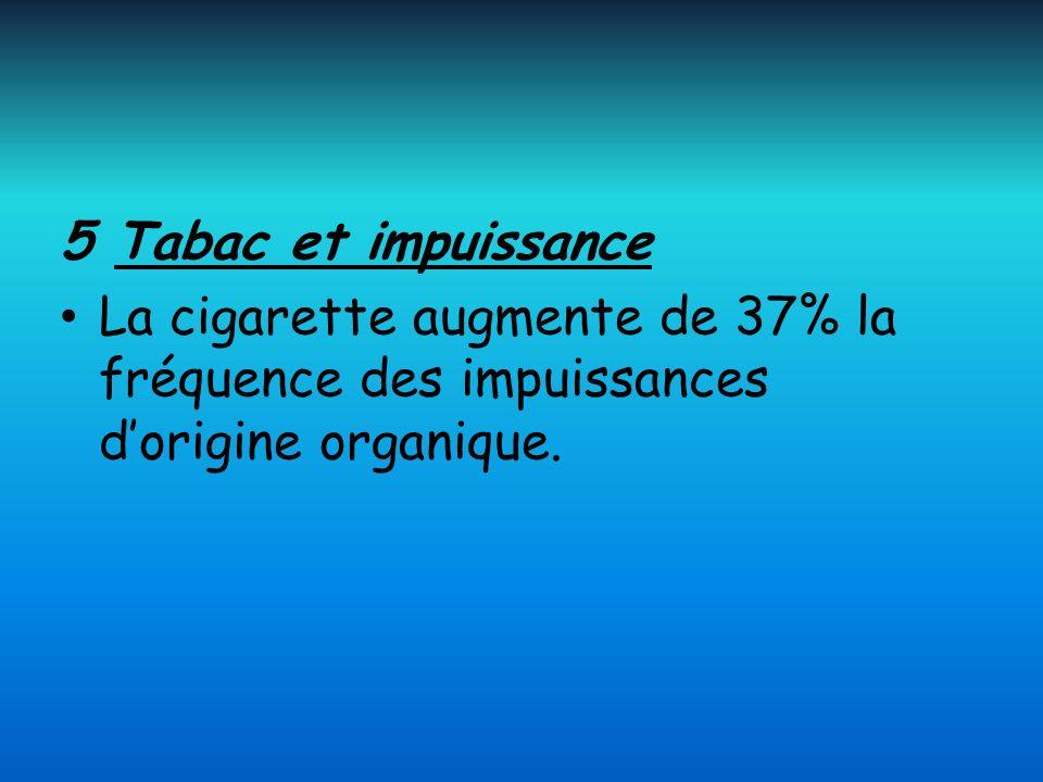 5 Tabac et impuissanceLa cigarette augmente de 37% la fréquence des impuissances d'origine organique.