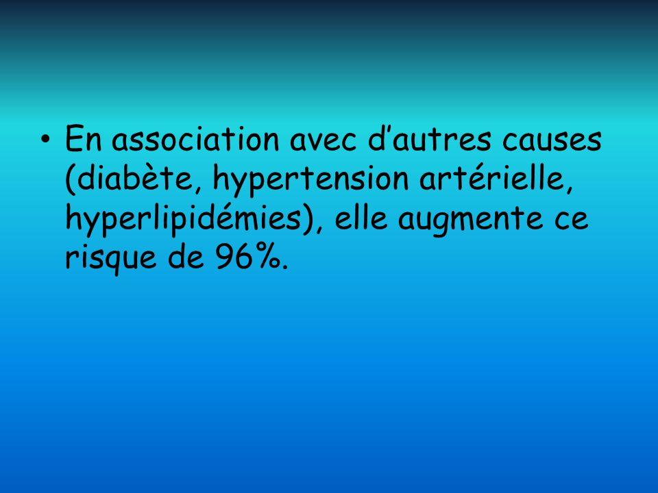 En association avec d'autres causes (diabète, hypertension artérielle, hyperlipidémies), elle augmente ce risque de 96%.