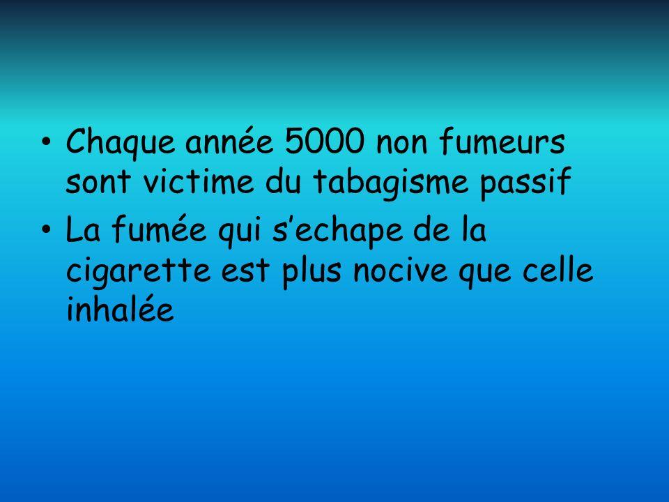 Chaque année 5000 non fumeurs sont victime du tabagisme passif