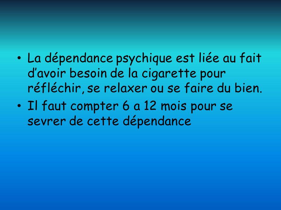 La dépendance psychique est liée au fait d'avoir besoin de la cigarette pour réfléchir, se relaxer ou se faire du bien.