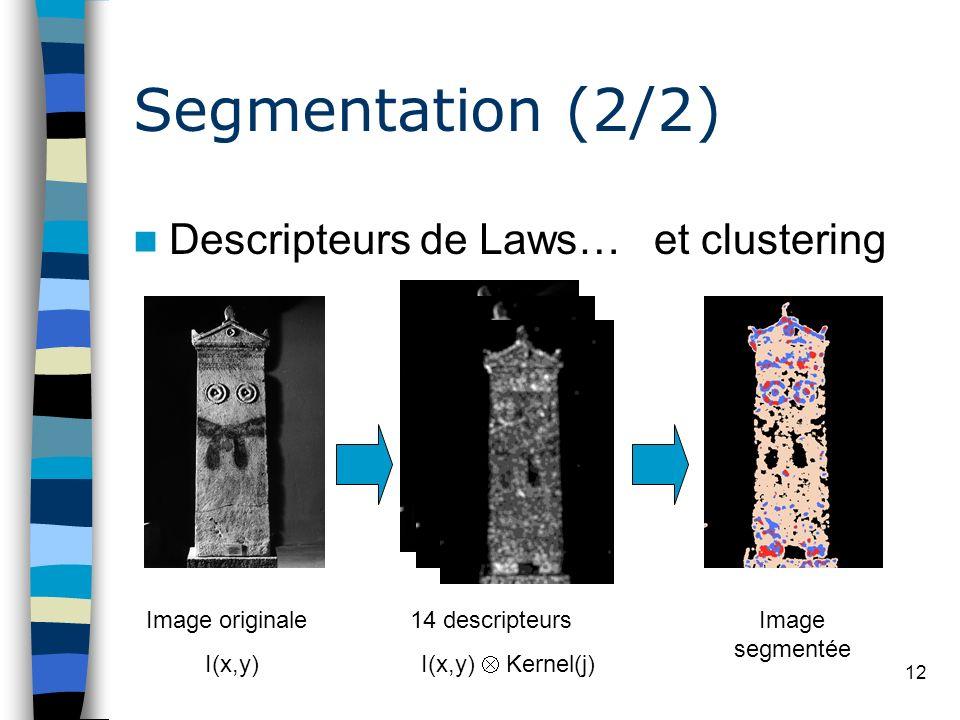 Segmentation (2/2) Descripteurs de Laws… et clustering Image originale