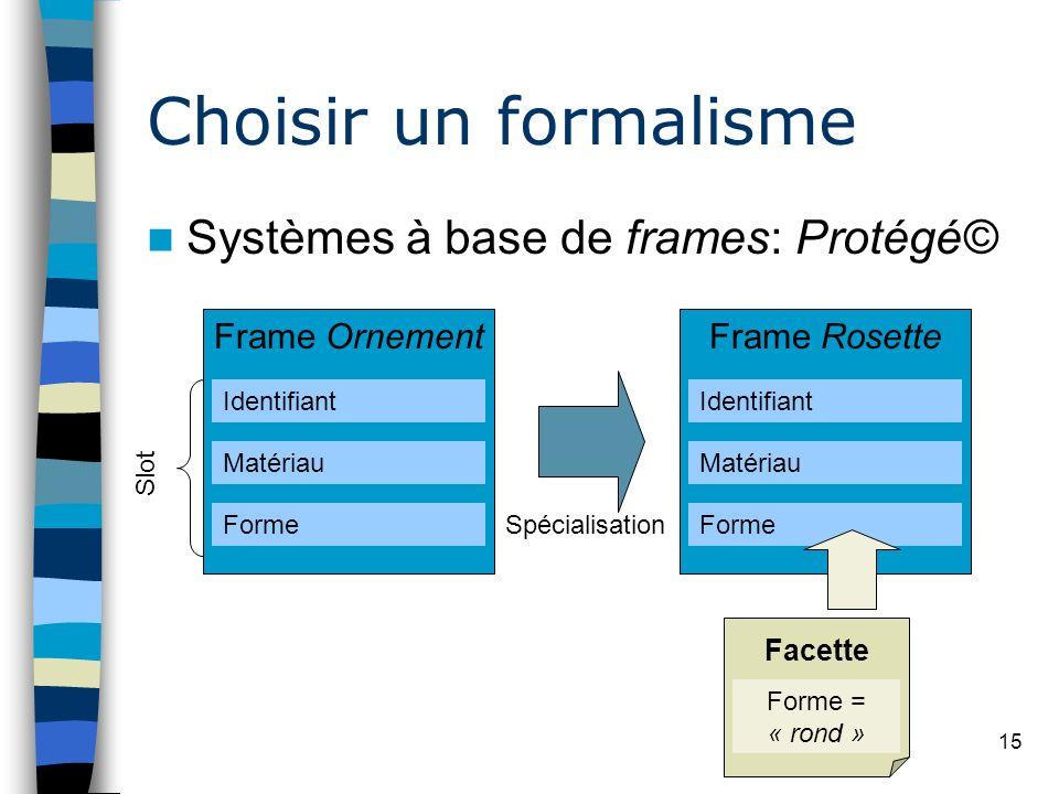 Choisir un formalisme Systèmes à base de frames: Protégé©