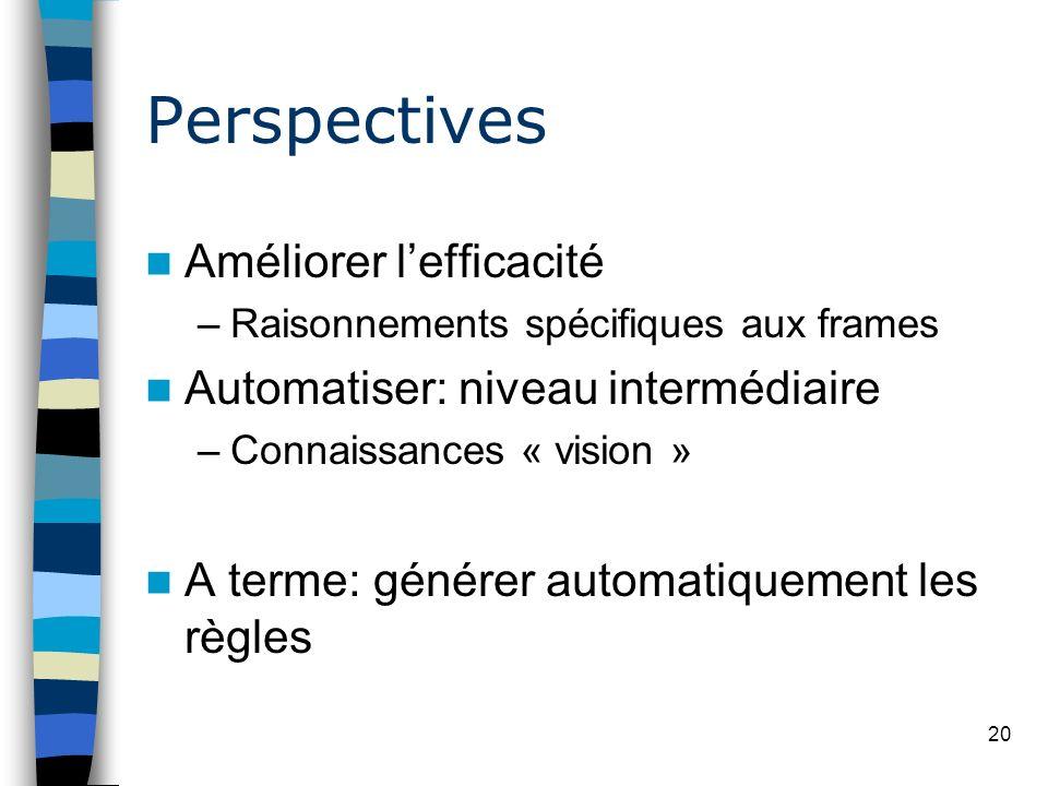 Perspectives Améliorer l'efficacité Automatiser: niveau intermédiaire