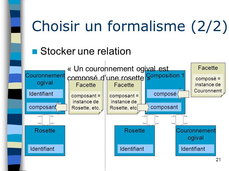 Choisir un formalisme (2/2)