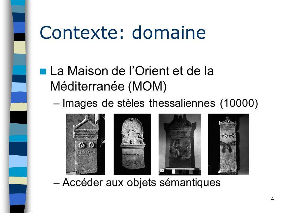 Contexte: domaine La Maison de l'Orient et de la Méditerranée (MOM)