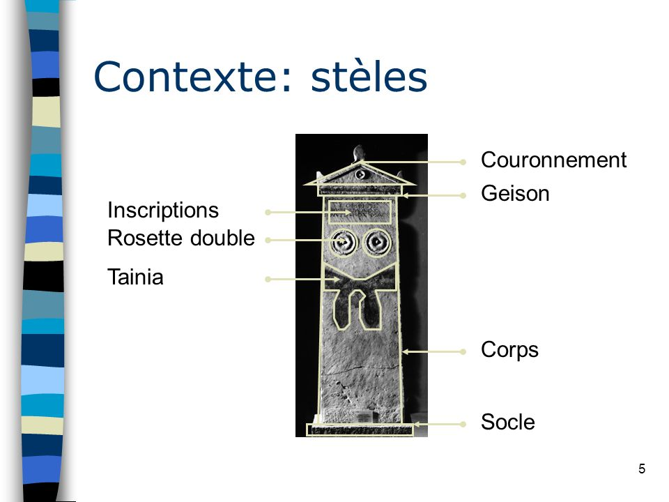 Contexte: stèles Couronnement Geison Inscriptions Rosette double
