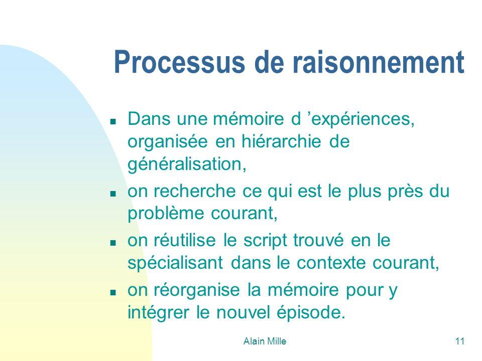Processus de raisonnement