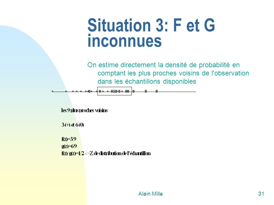 Situation 3: F et G inconnues