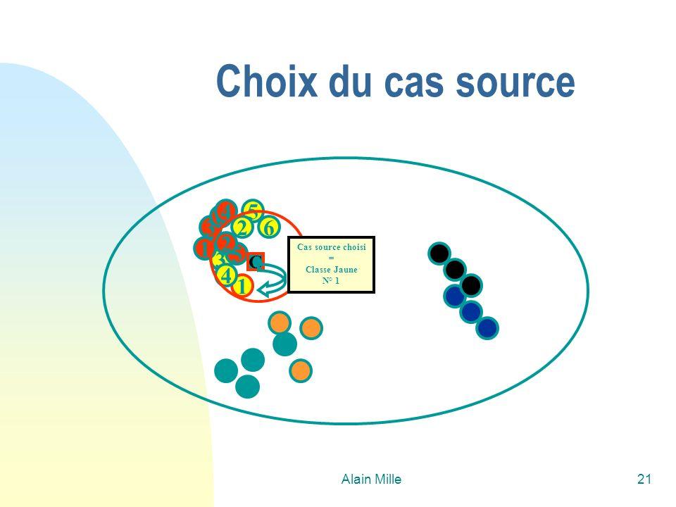 Choix du cas source 4 5 6 3 2 6 2 1 5 3 4 1 C Alain Mille 26/03/2017