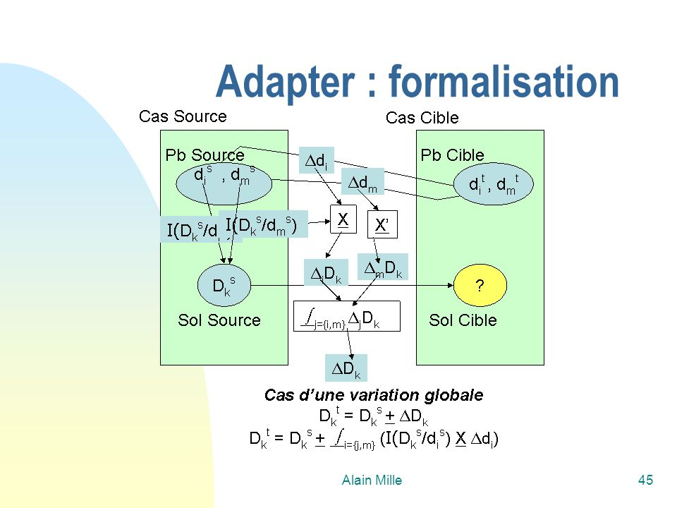 Adapter : formalisation