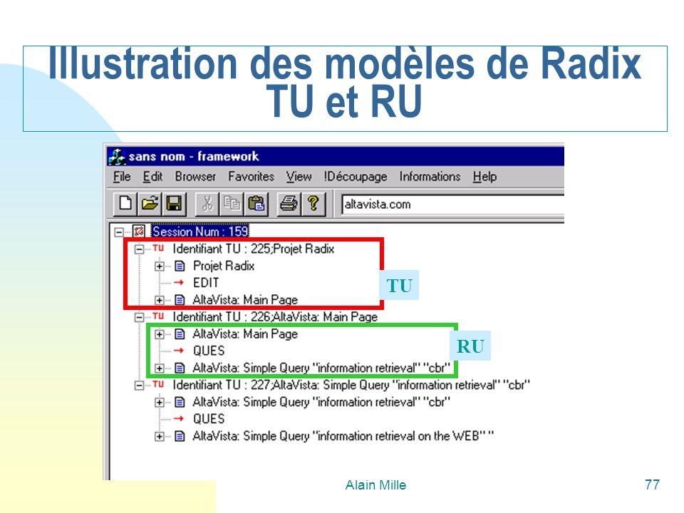 Illustration des modèles de Radix TU et RU