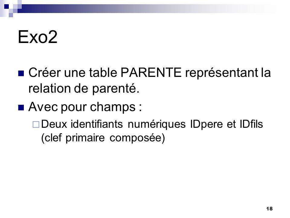 Exo2 Créer une table PARENTE représentant la relation de parenté.