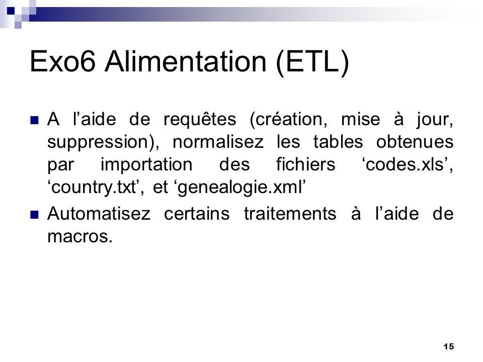 Exo6 Alimentation (ETL)