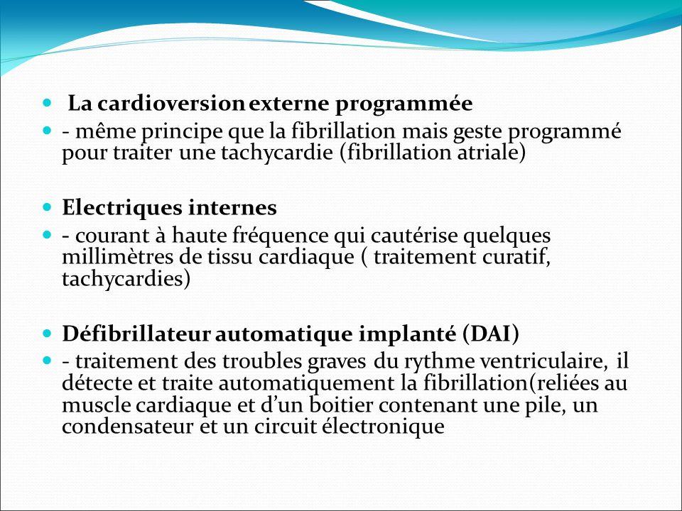 La cardioversion externe programmée