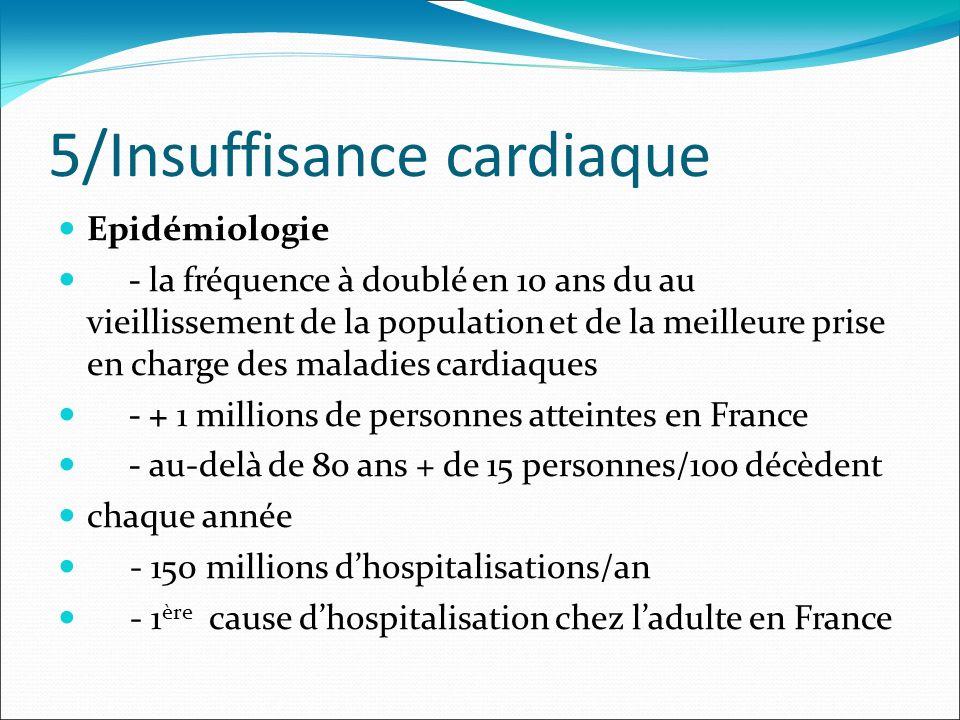 5/Insuffisance cardiaque