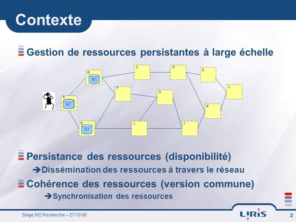 Contexte Gestion de ressources persistantes à large échelle