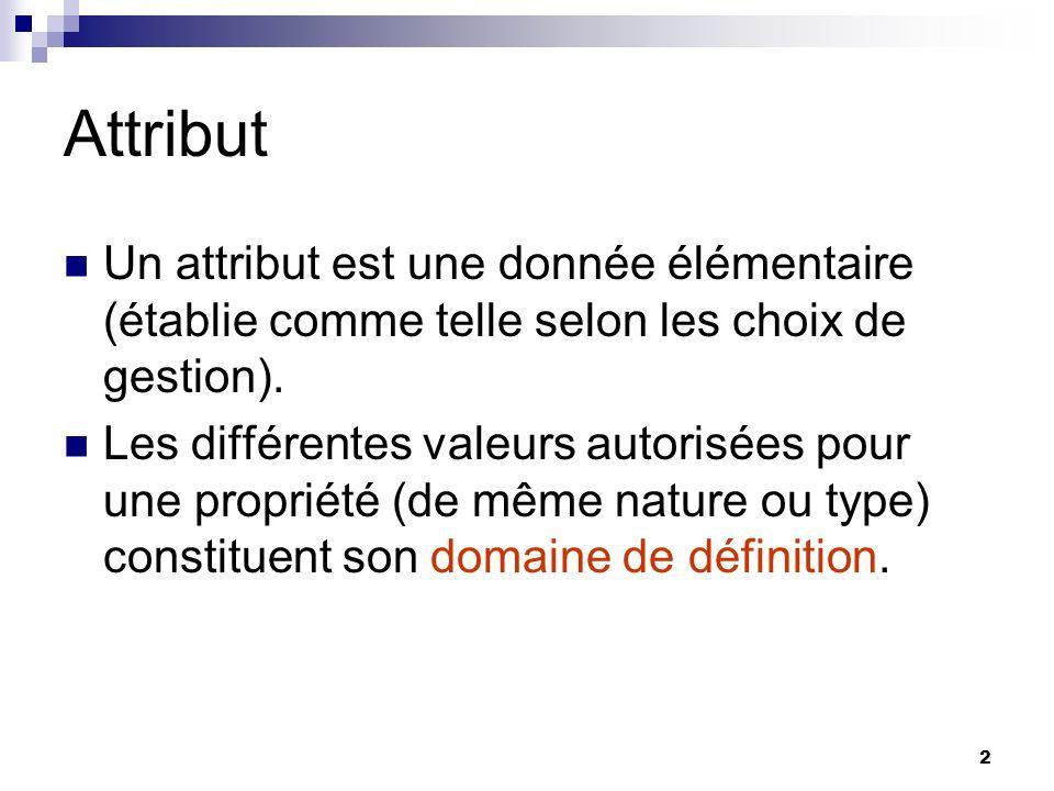 Attribut Un attribut est une donnée élémentaire (établie comme telle selon les choix de gestion).