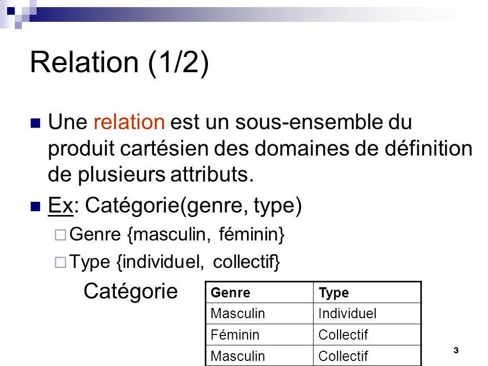 Relation (1/2) Une relation est un sous-ensemble du produit cartésien des domaines de définition de plusieurs attributs.