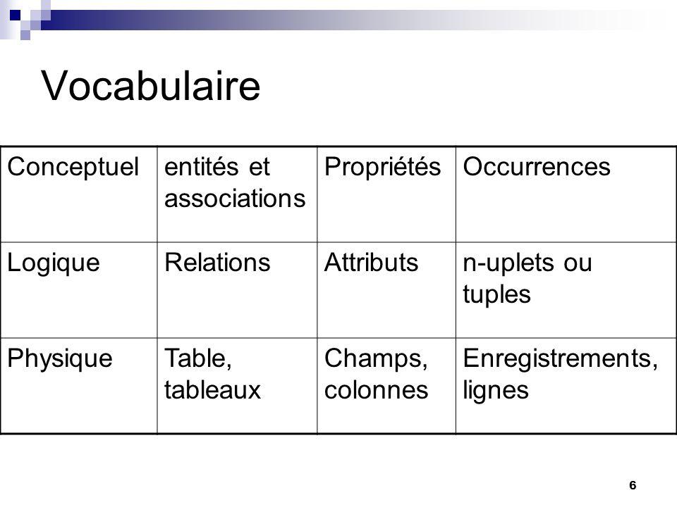 Vocabulaire Conceptuel entités et associations Propriétés Occurrences