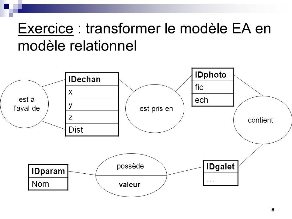 Exercice : transformer le modèle EA en modèle relationnel