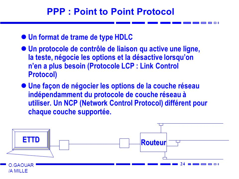 PPP : Point to Point Protocol