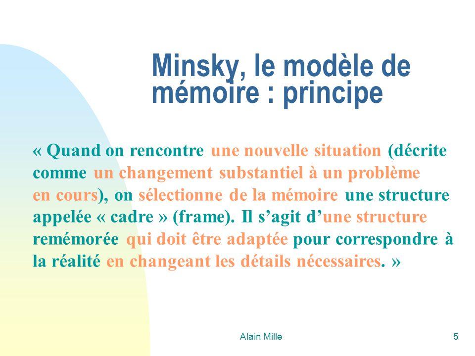 Minsky, le modèle de mémoire : principe