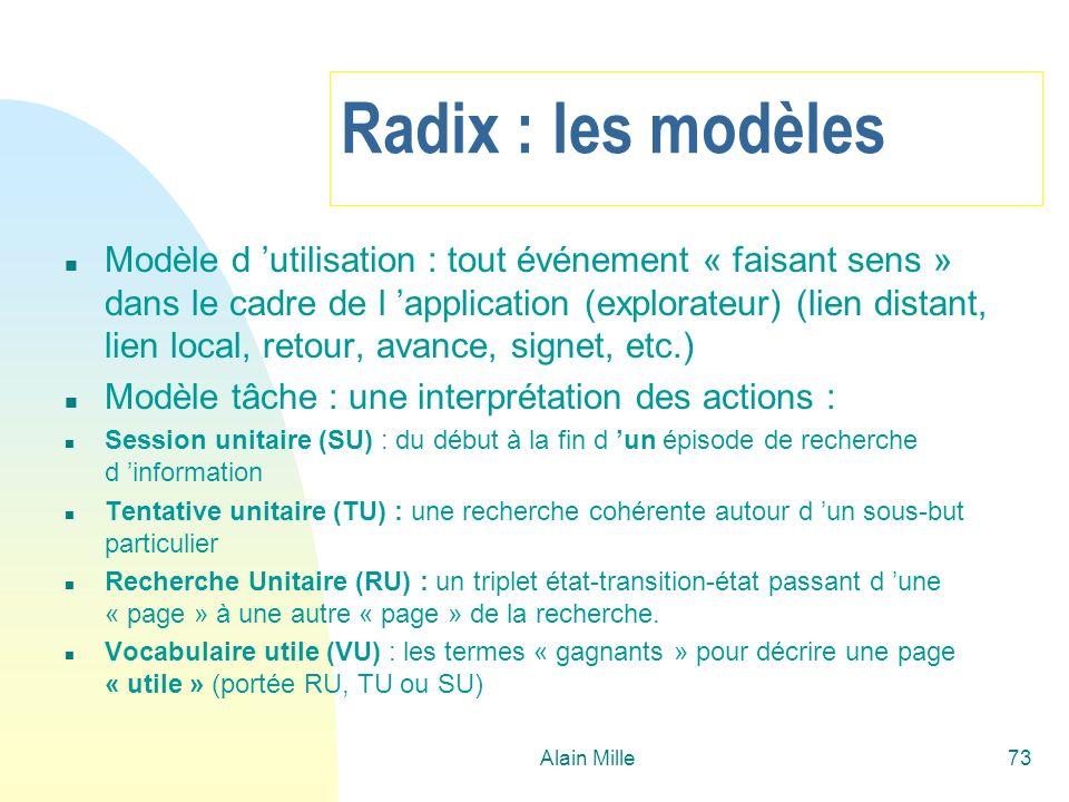 26/03/2017Radix : les modèles.