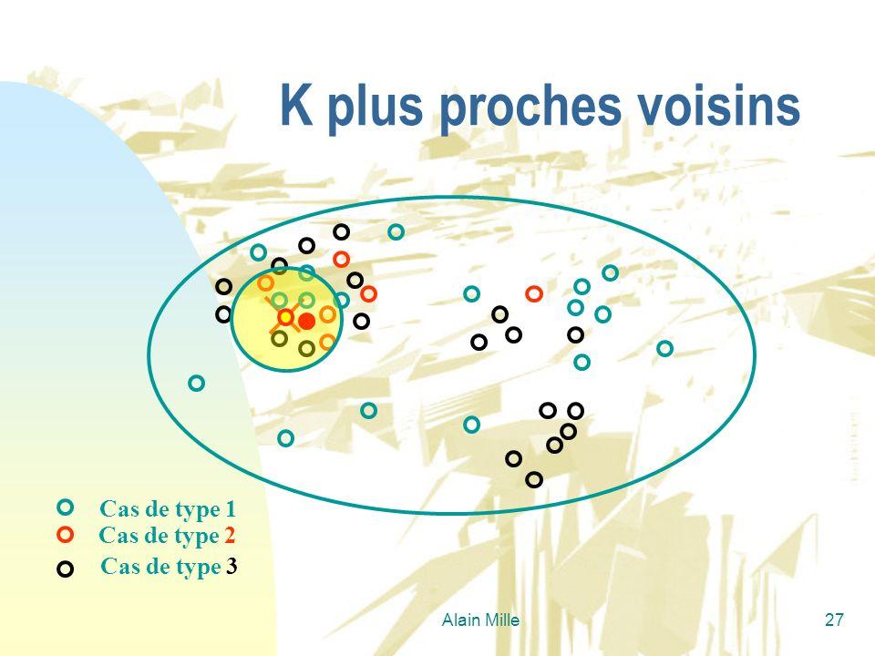 K plus proches voisins Cas de type 1 Cas de type 2 Cas de type 3