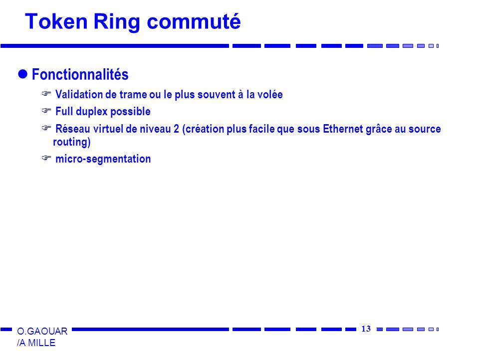 Token Ring commuté Fonctionnalités