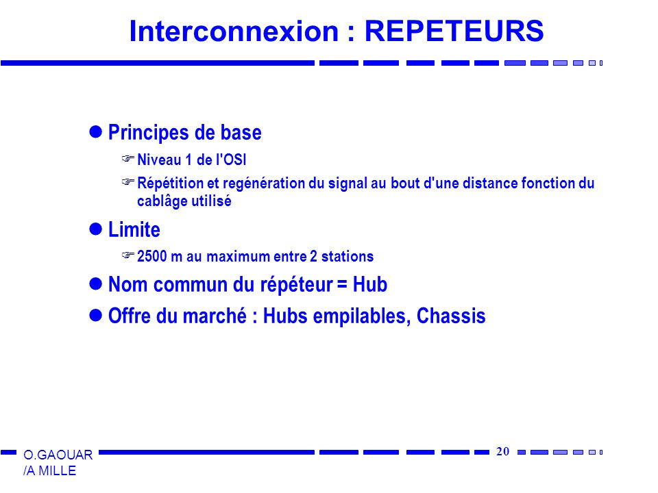Interconnexion : REPETEURS