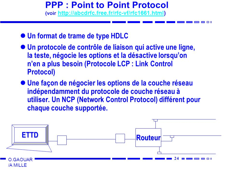 PPP : Point to Point Protocol (voir   free